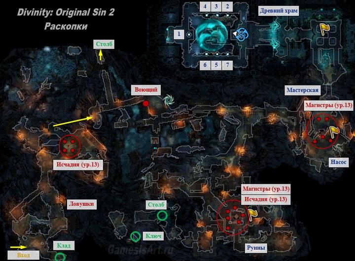 Divinity Original Sin 2. Карта: Раскопки