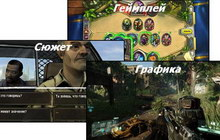 Система оценок компьютерных игр