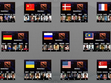 DotA Allstars. MYM Prime Nations