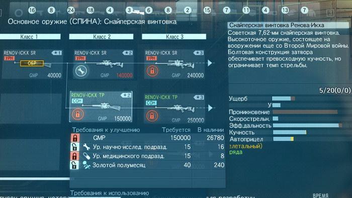 MGS 5. Разработка оружий