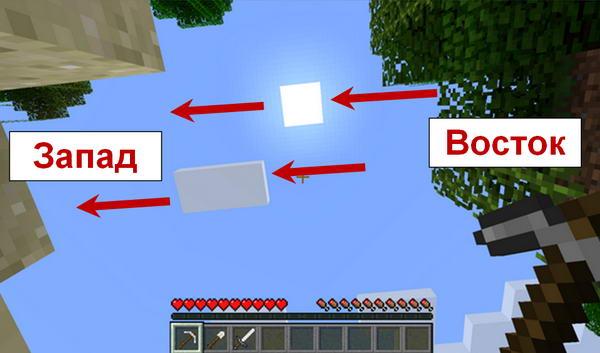 Minecraft. Ориентирование по небесным светилам